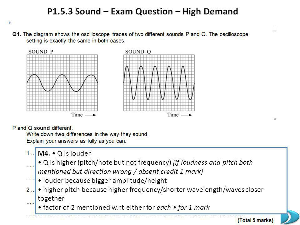 M4. • Q is louder • Q is higher (pitch/note but not frequency) [if loudness and pitch both mentioned but direction wrong / absent credit 1 mark]